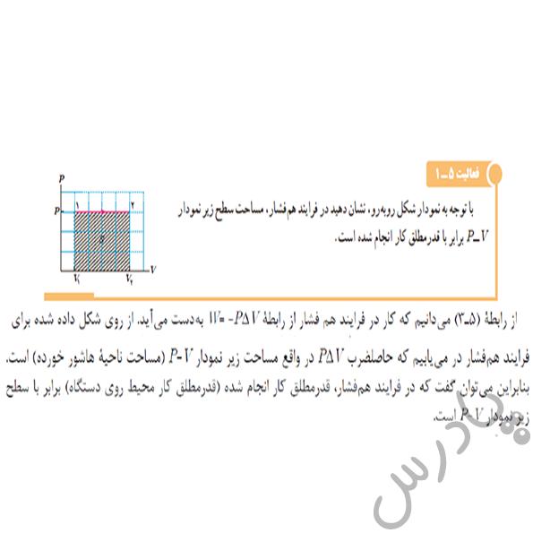 پاسخ فعالیت 1 فصل 5 فیزیک دهم