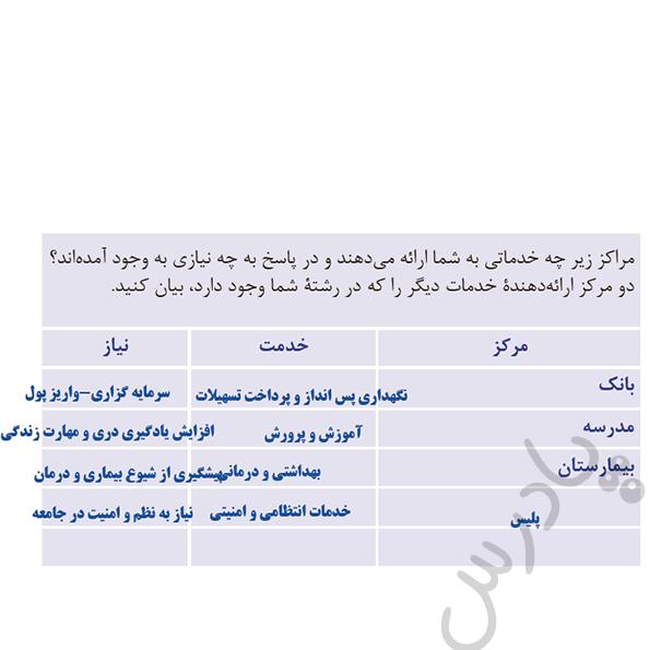 پاسخ کاردرمنزل صفحه 14 مدیریت تولید یازدهم