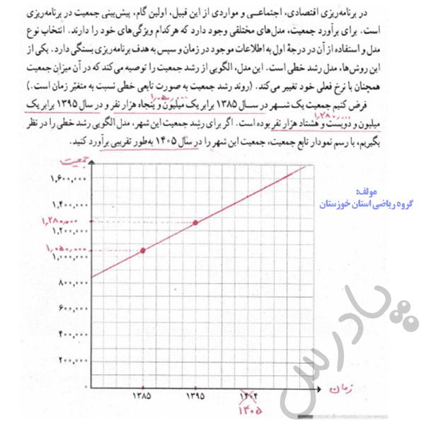 جواب کاردرکلاس صفحه 60 ریاضی و آمار دهم انسانی