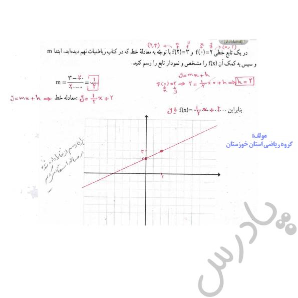 جواب کاردرکلاس صفحه 59 ریاضی و آمار دهم انسانی