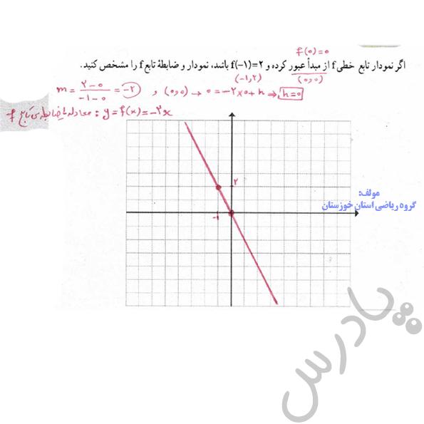 جواب کاردر کلاس صفحه 61 ریاضی دهم انسانی