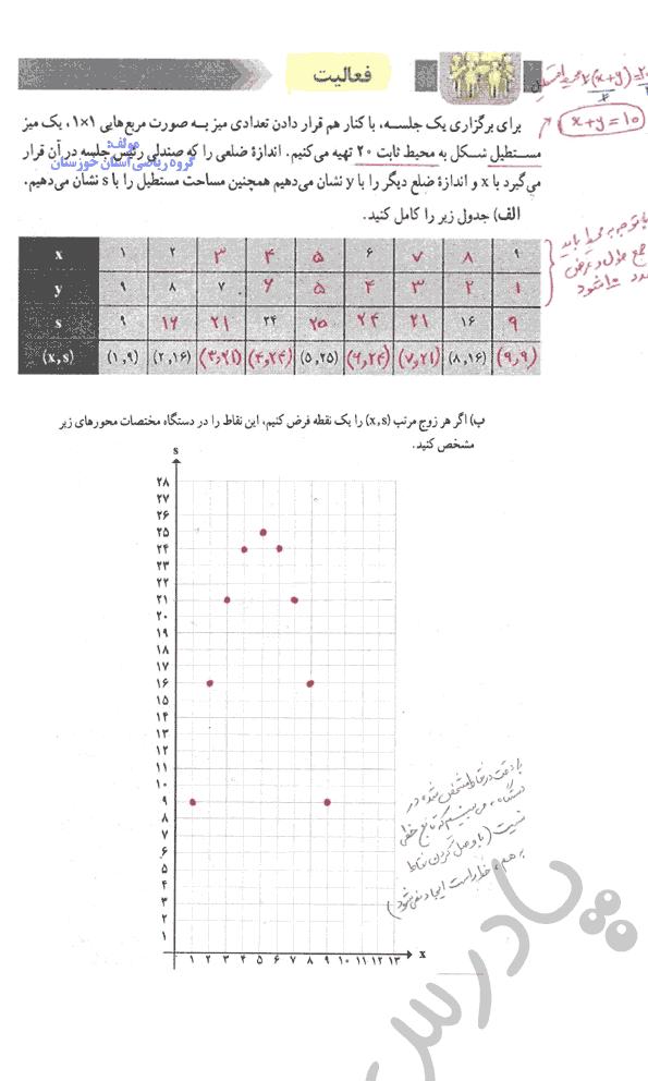 پاسخ فعالیت صفحه 63 ریاضی و آمار دهم انسانی