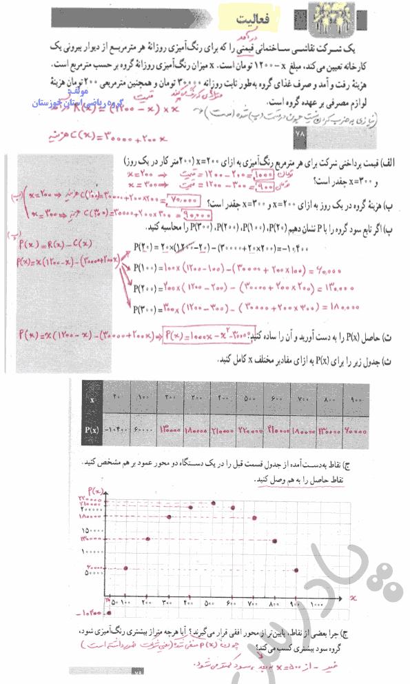 پاسخ فعالیت صفحه 64 ریاضی و آمار دهم انسانی