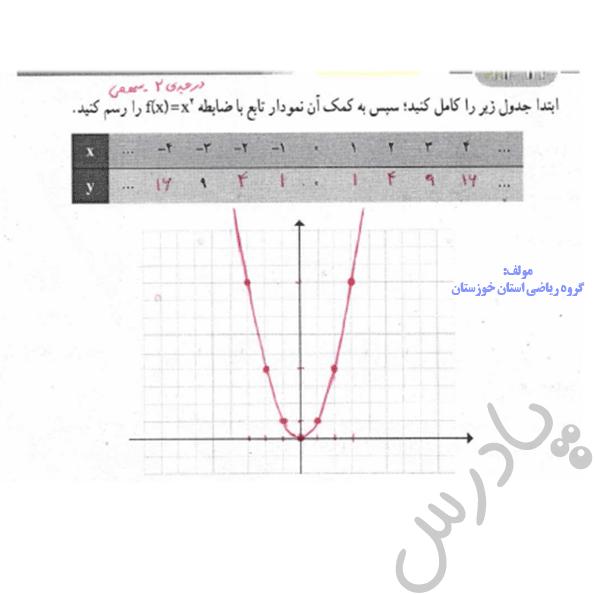 پاسخ فعالیت صفحه 66 ریاضی و آمار دهم انسانی