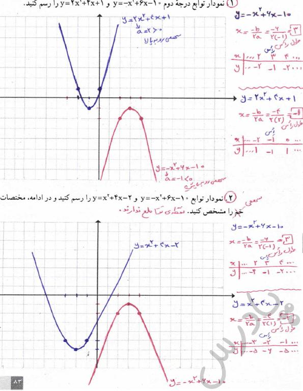 جواب کاردرکلاس صفحه 69 ریاضی دهم انسانی