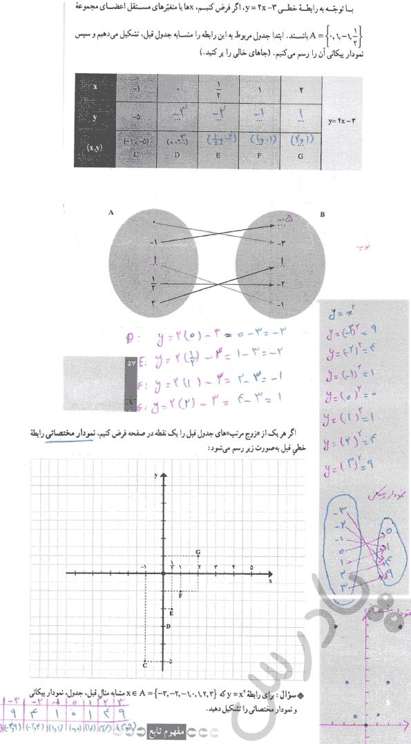جواب کاردرکلاس صفحه 43 ریاضی دهم انسانی