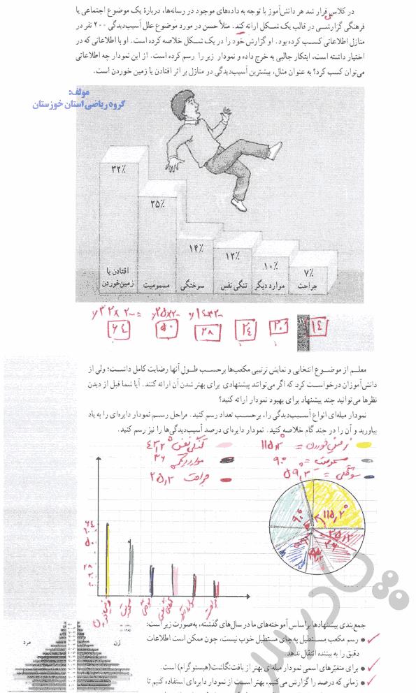 پاسخ فعالیت صفحه 100 ریاضی دهم انسانی
