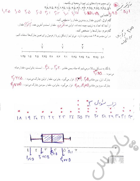 جواب کاردرکلاس صفحه 108 ریاضی دهم انسانی