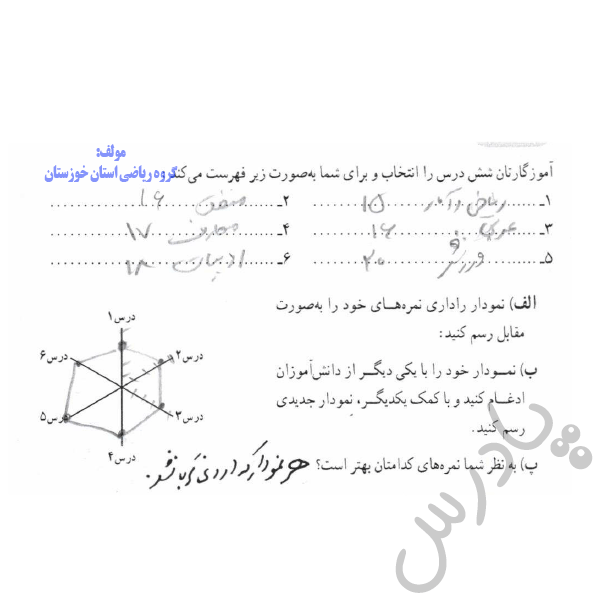 جواب کاردرکلاس صفحه 117 ریاضی دهم انسانی