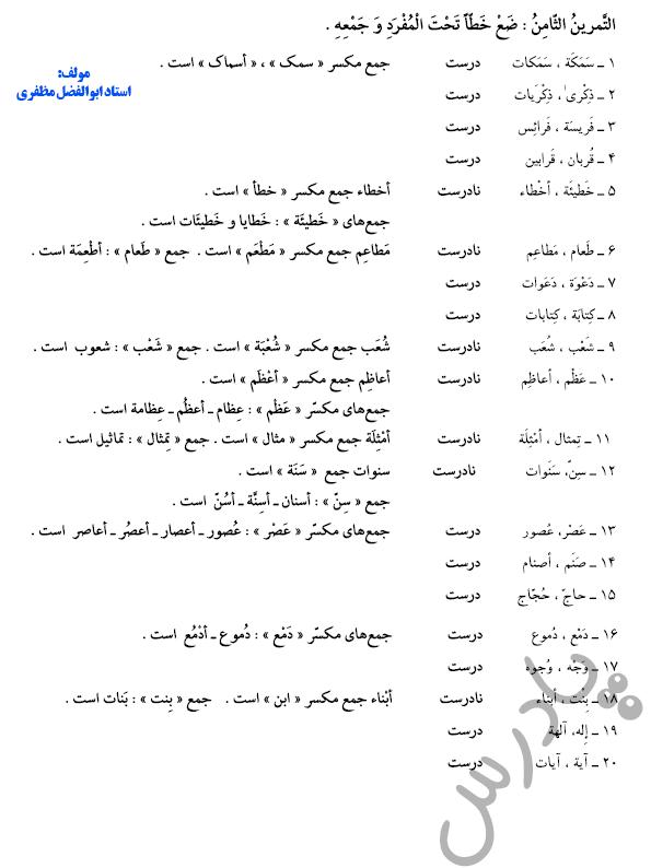 ادامه حل تمرین درس دوم عربی دوازدهم